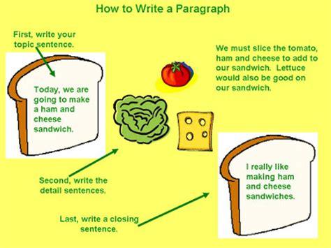Persuasive essay beginning paragraph